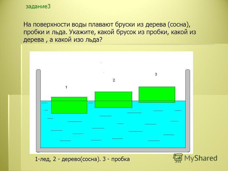 На поверхности воды плавают бруски из дерева (сосна), пробки и льда. Укажите, какой брусок из пробки, какой из дерева, а какой изо льда? 1-лед, 2 - дерево(сосна). 3 - пробка задание 3