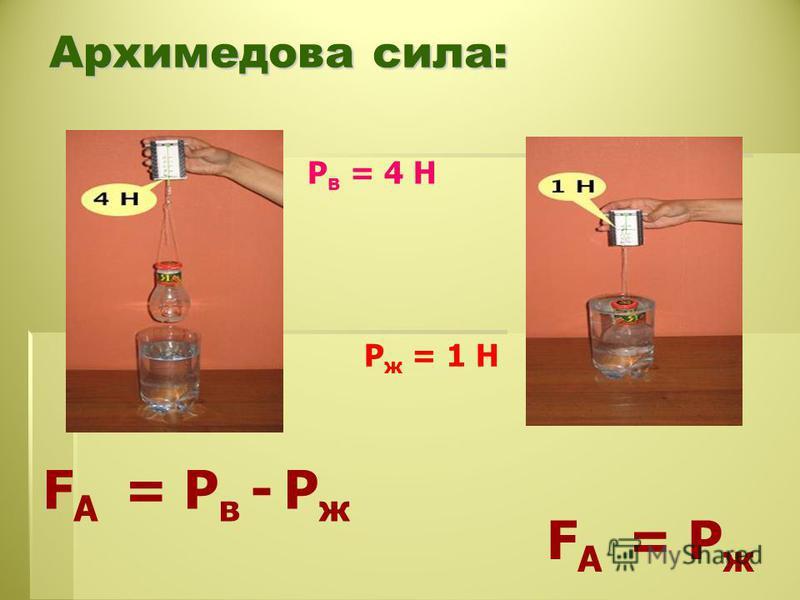 Архимедова сила: Р в = 4 Н Р ж = 1 Н F А = Р в - Р ж F А = Р ж