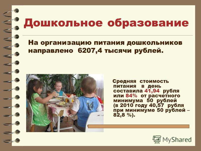 Дошкольное образование Средняя стоимость питания в день составила 41,94 рубля или 84% от расчетного минимума 50 рублей (в 2010 году 40,57 рубля при минимуме 50 рублей – 82,8 %). На организацию питания дошкольников направлено 6207,4 тысячи рублей.