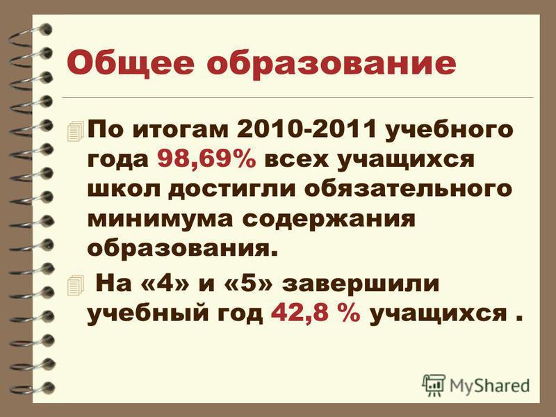 Общее образование 4 По итогам 2010-2011 учебного года 98,69% всех учащихся школ достигли обязательного минимума содержания образования. 4 На «4» и «5» завершили учебный год 42,8 % учащихся.