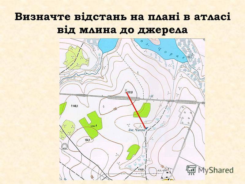 Визначте відстань на плані в атласі від млина до джерела