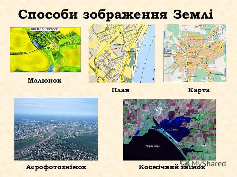 Способи зображення Землі Малюнок ПланКарта АерофотознімокКосмічний знімок