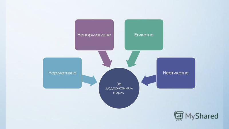 За додержанням норм НормативнеНенормативнеЕтикетнеНеетикетне
