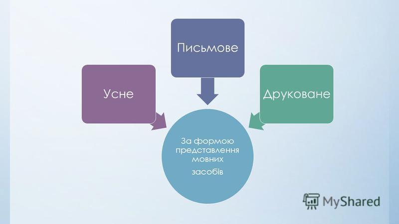 За формою представлення мовних засобів УснеПисьмовеДруковане