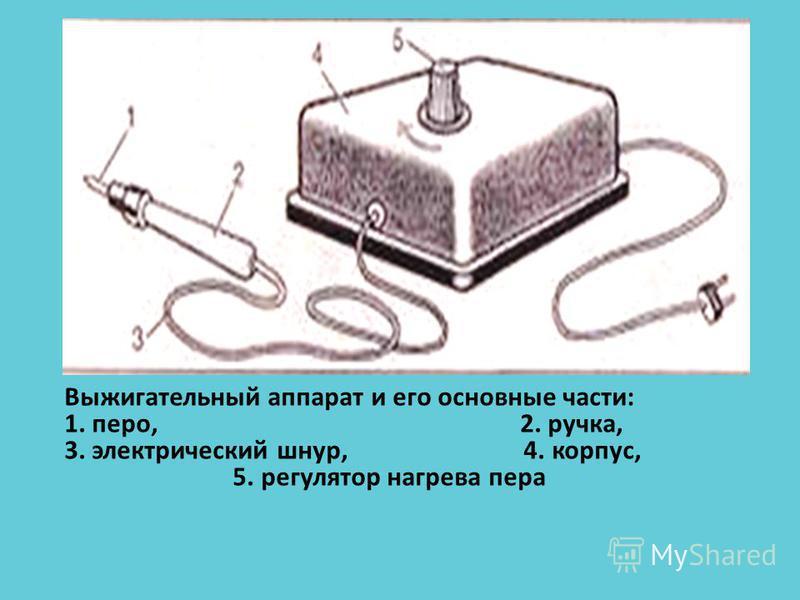 . Выжигательный аппарат и его основные части: 1. перо, 2. ручка, 3. электрический шнур, 4. корпус, 5. регулятор нагрева пера