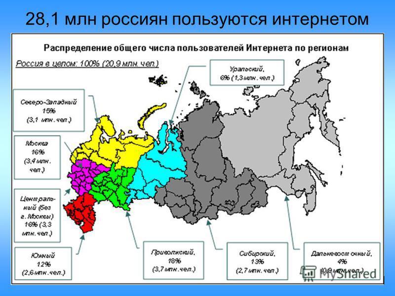 28,1 млн россиян пользуются интернетом
