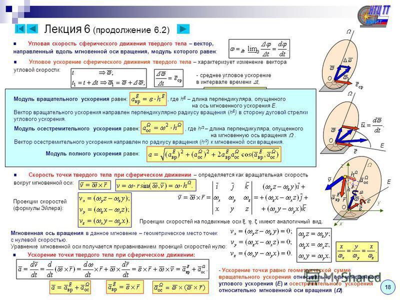 Лекция 6 (продолжение 6.2) Угловая скорость сферического движения твердого тела – вектор, направленный вдоль мгновенной оси вращения, модуль которого равен: Угловое ускорение сферического движения твердого тела – характеризует изменение вектора углов