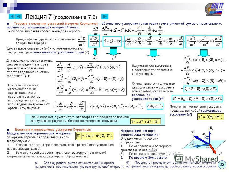 Лекция 7 (продолжение 7.2) Теорема о сложении ускорений (теорема Кориолиса) – абсолютное ускорение точки равно геометрической сумме относительного, переносного и кориолисова ускорений точки. Было получено ранее соотношение для скорости: Продифференци