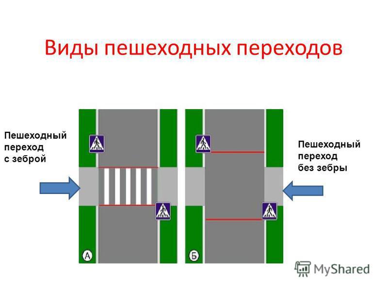 Пешеходный переход без зебры Пешеходный переход с зеброй Виды пешеходных переходов