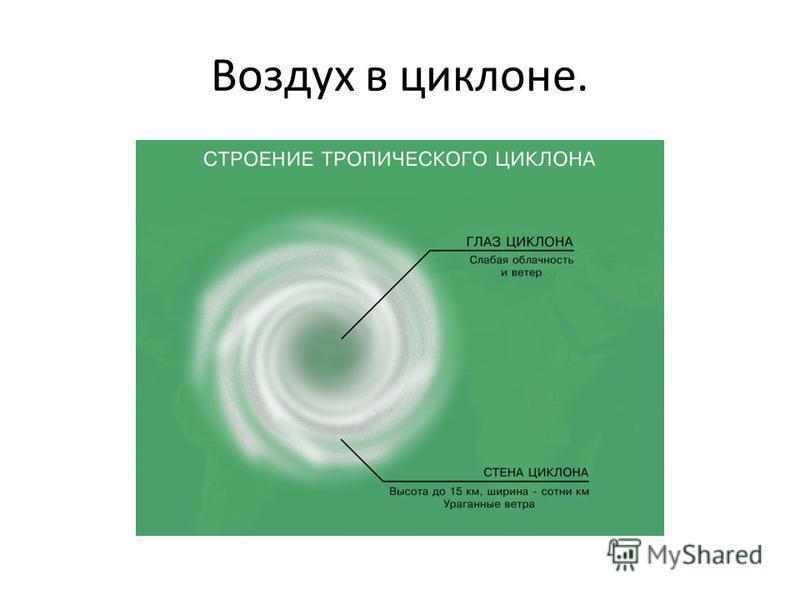 Презентацию на тему движение по окружности