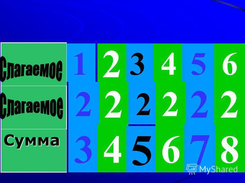 1 2 Сумма 2 2 38 3 2 4 5 2 4 6 7 2 56 2