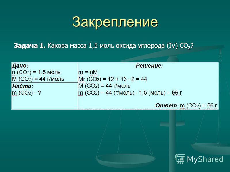 Закрепление Задача 1. Какова масса 1,5 моль оксида углерода (IV) СО 2 ?