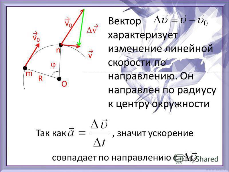 Вектор характеризует изменение линейной скорости по направлению. Он направлен по радиусу к центру окружности m v0v0 n v O R φ v0v0 ΔvΔv Так как, значит ускорение совпадает по направлению с