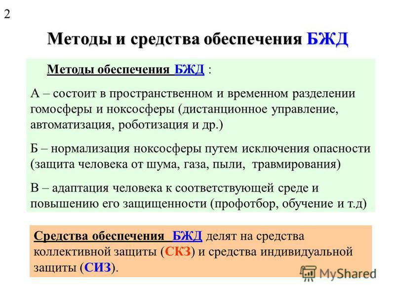 Управленческие Контроля; Обратной связи; Ответственности; Плановости; Стимулирования; Эффективности.