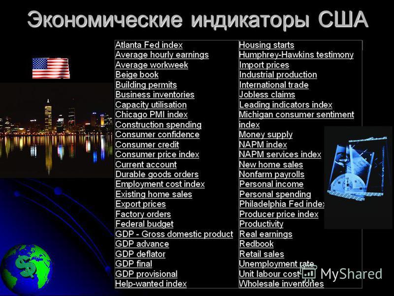 Экономические индикаторы США