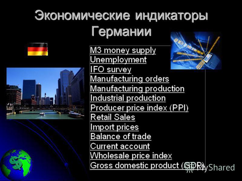 Экономические индикаторы Германии