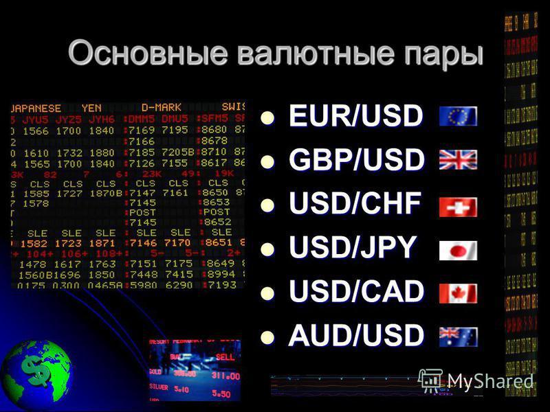 Основные валютные пары EUR/USD EUR/USD GBP/USD GBP/USD USD/CHF USD/CHF USD/JPY USD/JPY USD/CAD USD/CAD AUD/USD AUD/USD