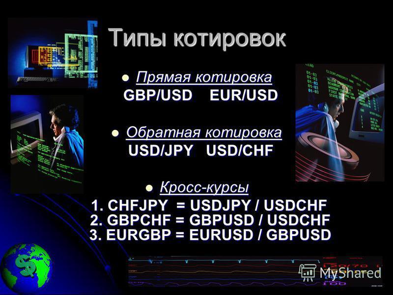 Типы котировок Прямая котировка Прямая котировка GBP/USD EUR/USD GBP/USD EUR/USD Обратная котировка Обратная котировка USD/JPY USD/CHF USD/JPY USD/CHF Кросс-курсы Кросс-курсы 1. CHFJPY = USDJPY / USDCHF 2. GBPCHF = GBPUSD / USDCHF 3. EURGBP = EURUSD