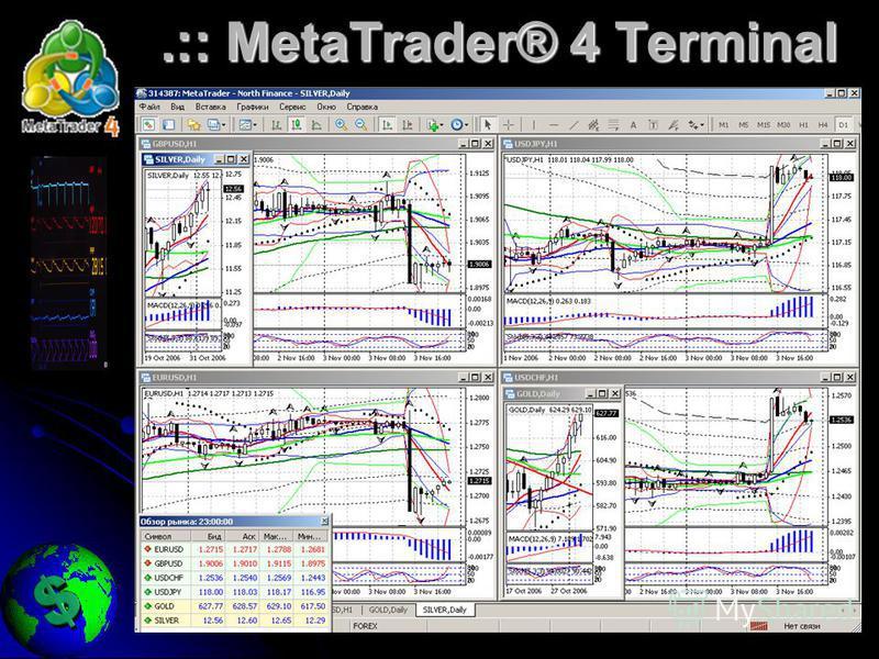 .:: MetaTrader® 4 Terminal.:: MetaTrader® 4 Terminal