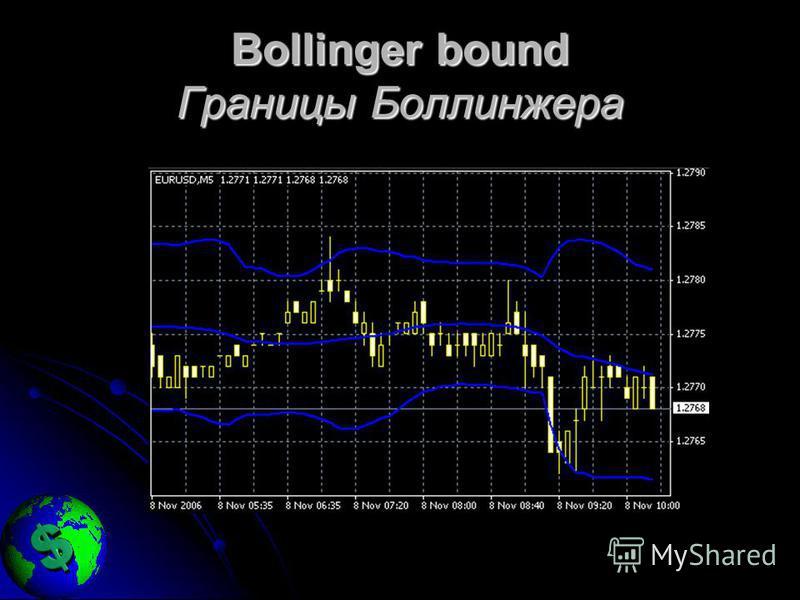 Bollinger bound Границы Боллинжера