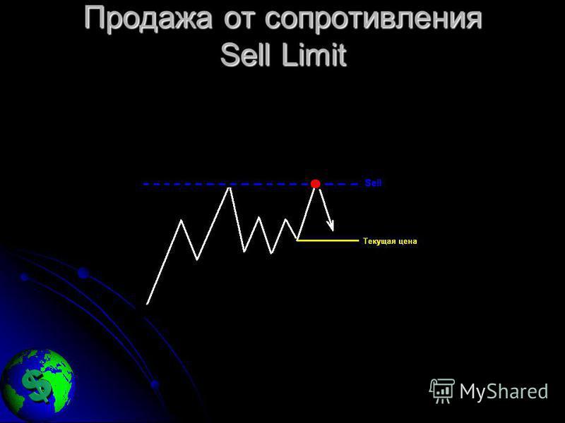 Продажа от сопротивления Sell Limit