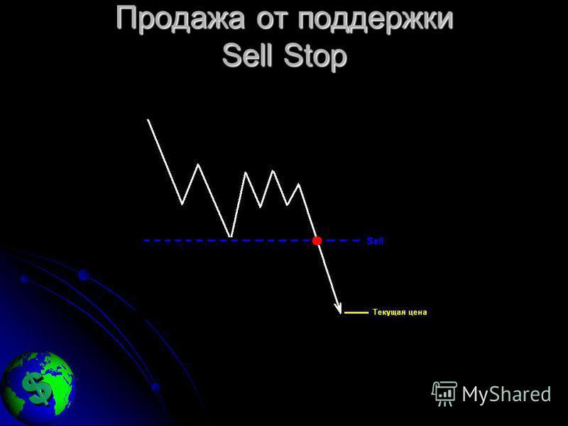 Продажа от поддержки Sell Stop