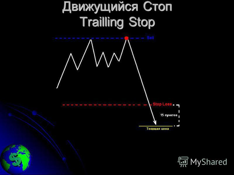 Движущийся Стоп Trailling Stop