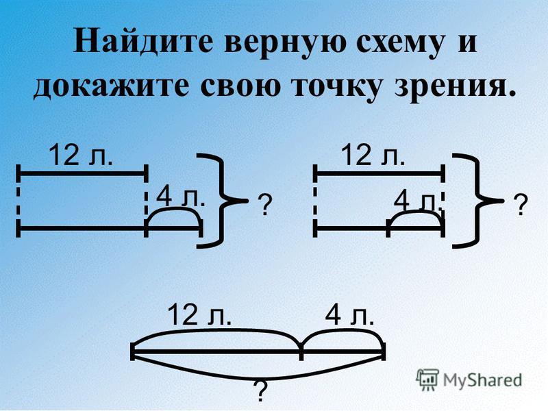 Найдите верную схему и докажите свою точку зрения. 12 л. 4 л. 12 л.4 л. ?? ? 12 л.
