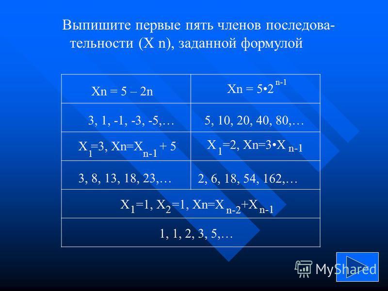 Выпишите первые пять членов последовательности (Х n), заданной формулой Xn = 5 – 2n Xn = 52 n-1 3, 1, -1, -3, -5,…5, 10, 20, 40, 80,… X =3, Xn=X + 5 1 n-1 X =2, Xn=3X 1 n-1 3, 8, 13, 18, 23,… 2, 6, 18, 54, 162,… X =1, X =1, Xn=X +X 12 n-2 n-1 1, 1, 2