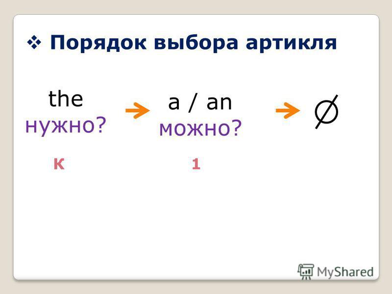Порядок выбора артикля the нужно? a / an можно? К1