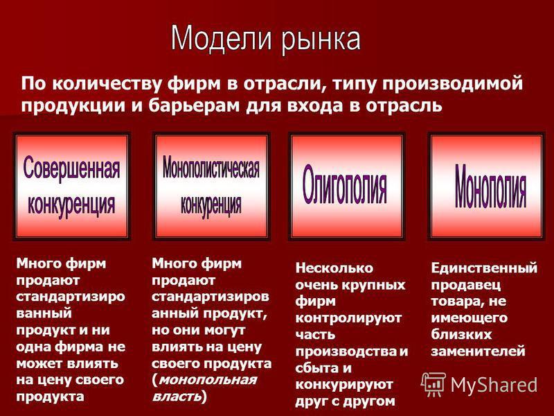 - совершенная конкуренция; - монополистическая конкуренция; - олигополия; - монополия; - рыночная (монопольная) власть.