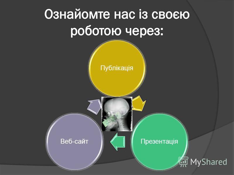 ПублікаціяПрезентаціяВеб-сайт