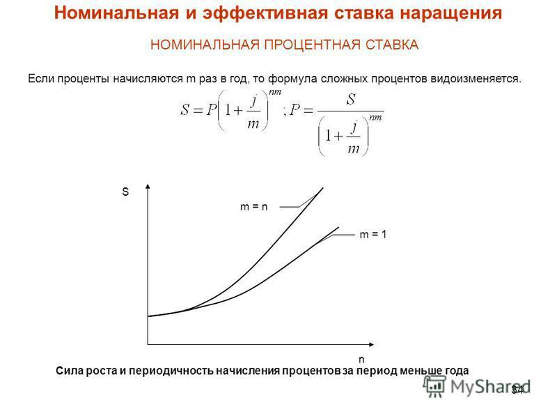 34 Номинальная и эффективная ставка наращения Если проценты начисляются m раз в год, то формула сложных процентов видоизменяется. n S m = 1 m = n Сила роста и периодичность начисления процентов за период меньше года НОМИНАЛЬНАЯ ПРОЦЕНТНАЯ СТАВКА