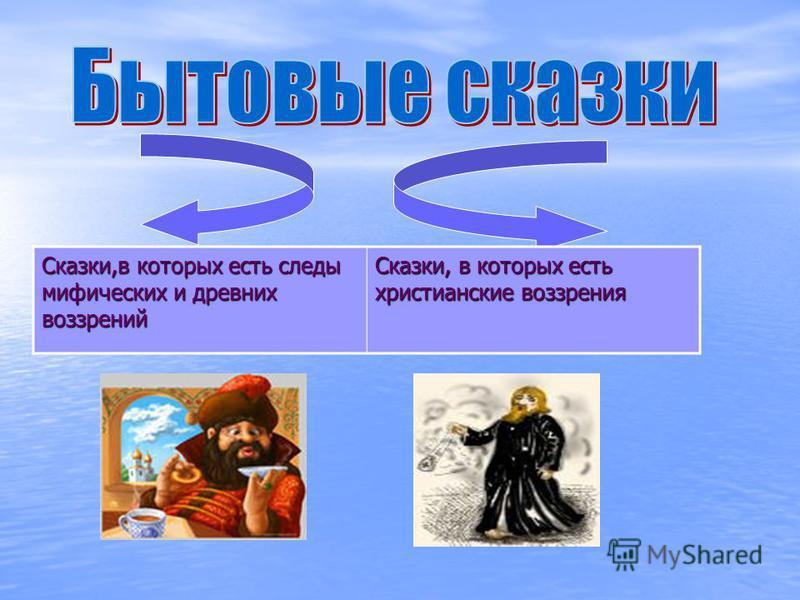 Сказки,в которых есть следы мифических и древних воззрений Сказки, в которых есть христианские воззрения