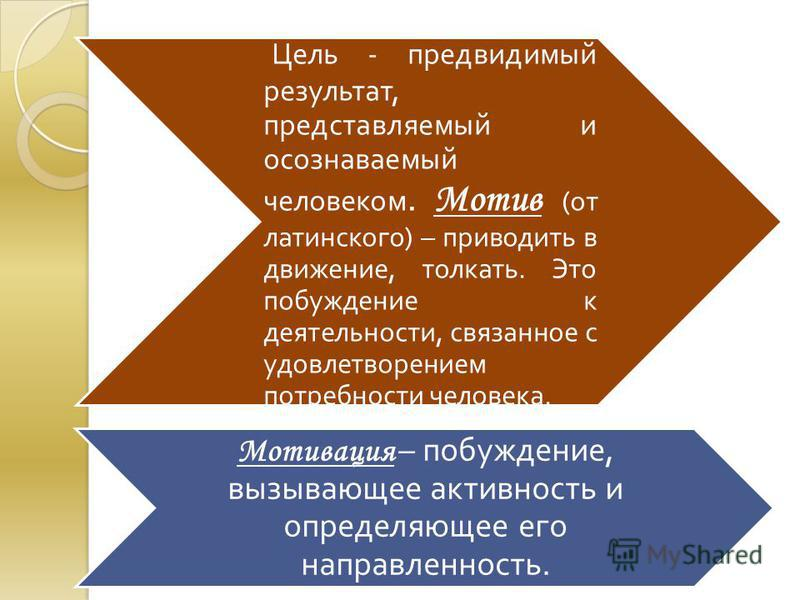 Цель - предвидимый результат, представляемый и осознаваемый человеком. Мотив ( от латинского ) – приводить в движение, толкать. Это побуждение к деятельности, связанное с удовлетворением потребности человека. Мотивация – побуждение, вызывающее активн