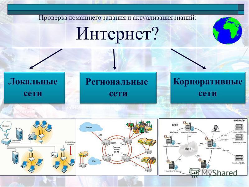Проверка домашнего задания и актуализация знаний: Интернет? Локальные сети Региональные сети Корпоративные сети