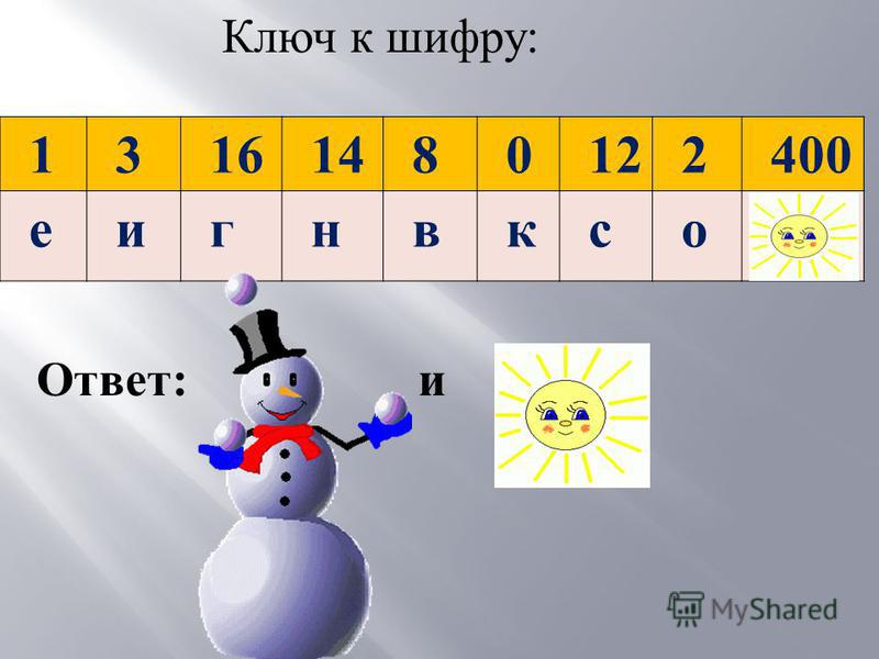 13161480122400 еигнвксо Ключ к шифру : Ответ : и