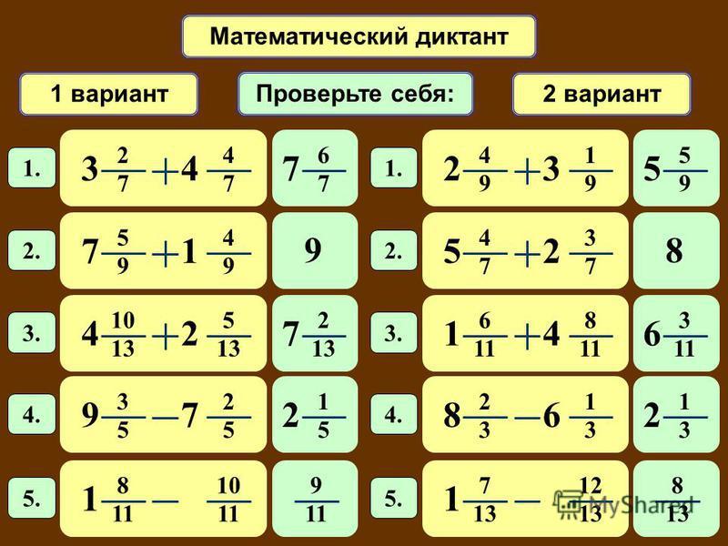 Математический диктант 1 вариант 2 вариант 6 7 7 2 7 4 7 34 1. Проверьте себя: 4 9 1 9 23 1. 5 9 4 9 71 2. 10 13 5 42 3. 4 7 3 7 52 2. 6 11 8 14 3. 3 5 2 5 97 4. 2 3 1 3 86 8 11 10 11 1 5. 7 13 12 13 1 5. 5 9 5 98 2 13 7 3 11 6 1 5 2 1 3 2 9 8 13