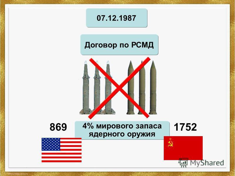 07.12.1987 Договор по РСМД 4% мирового запаса ядерного оружия 8691752