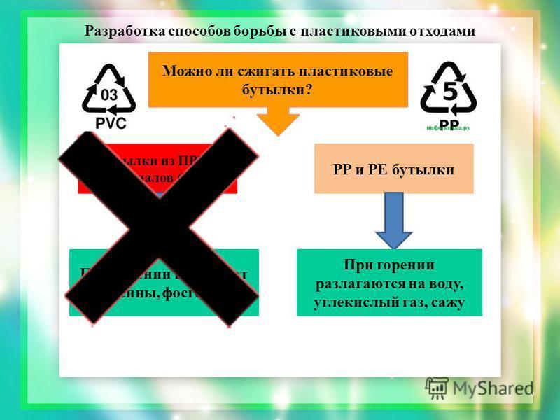 Можно ли сжигать пластиковые бутылки? бутылки из ПВХ- материалов (PVC) PP и PE бутылки При горении выделяют диоксины, фосген и др. При горении разлагаются на воду, углекислый газ, сажу