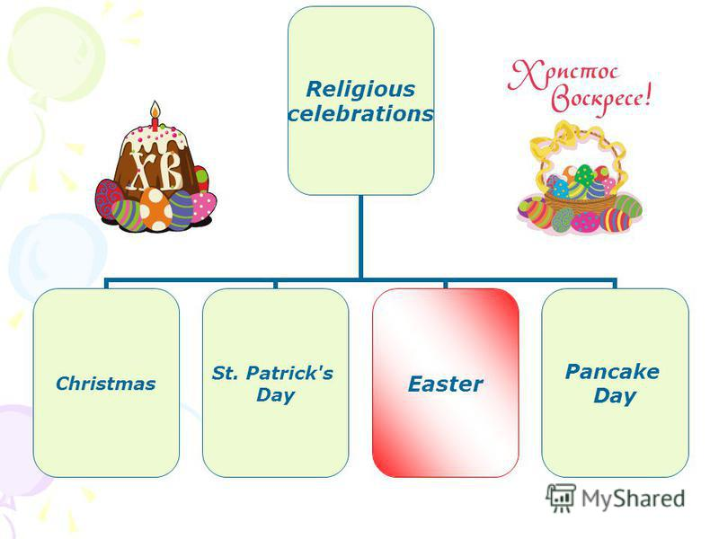 Religious celebrations Christmas St. Patrick's Day Easter Pancake Day