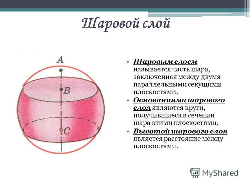 Шаровой слой Шаровым слоем называется часть шара, заключенная между двумя параллельными секущими плоскостями. Основаниями шарового слоя являются круги, получившиеся в сечении шара этими плоскостями. Высотой шарового слоя является расстояние между пло