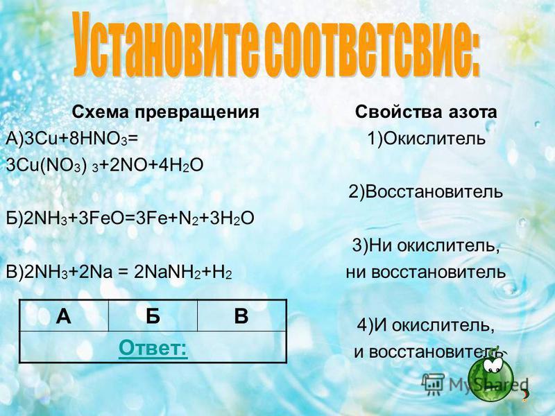 Схема превращения А)3Cu+8HNO 3 = 3Cu(NO 3 ) 3 +2NO+4H 2 O Б)2NH 3 +3FeO=3Fe+N 2 +3H 2 O В)2NH 3 +2Na = 2NaNH 2 +H 2 Свойства азота 1)Окислитель 2)Восстановитель 3)Ни окислитель, ни восстановитель 4)И окислитель, и восстановитель АБВ Ответ: