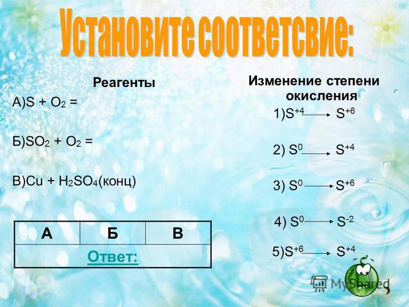 Реагенты А)S + O 2 = Б)SO 2 + O 2 = В)Cu + H 2 SO 4 (конц) Изменение степени окисления 1)S +4 S +6 2) S 0 S +4 3) S 0 S +6 4) S 0 S -2 5)S +6 S +4 АБВ Ответ: