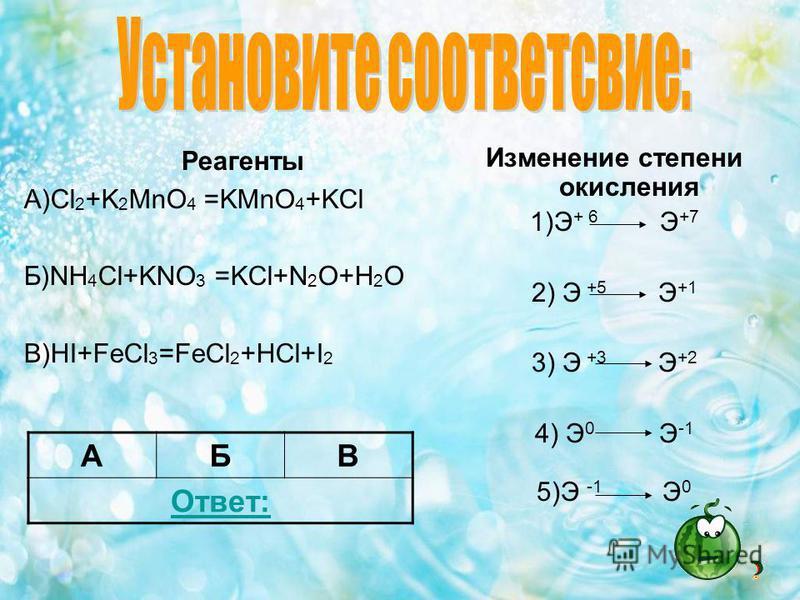 Реагенты А)Cl 2 +K 2 MnO 4 =KMnO 4 +KCl Б)NH 4 Cl+KNO 3 =KCl+N 2 O+H 2 O В)HI+FeCl 3 =FeCl 2 +HCl+I 2 Изменение степени окисления 1)Э + 6 Э +7 2) Э +5 Э +1 3) Э +3 Э +2 4) Э 0 Э -1 5)Э -1 Э 0 АБВ Ответ: