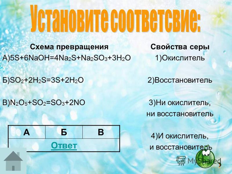 Схема превращения А)5S+6NaOH=4Na 2 S+Na 2 SO 3 +3H 2 O Б)SO 2 +2H 2 S=3S+2H 2 O В)N 2 O 5 +SO 2 =SO 3 +2NO Свойства серы 1)Окислитель 2)Восстановитель 3)Ни окислитель, ни восстановитель 4)И окислитель, и восстановитель АБВ Ответ