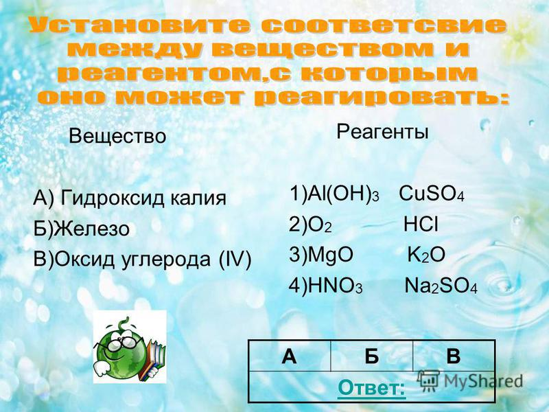 Вещество А) Гидроксид калия Б)Железо В)Оксид углерода (IV) Реагенты 1)Al(OH) 3 CuSO 4 2)O 2 HCl 3)MgО K 2 O 4)HNO 3 Na 2 SO 4 АБВ Ответ: