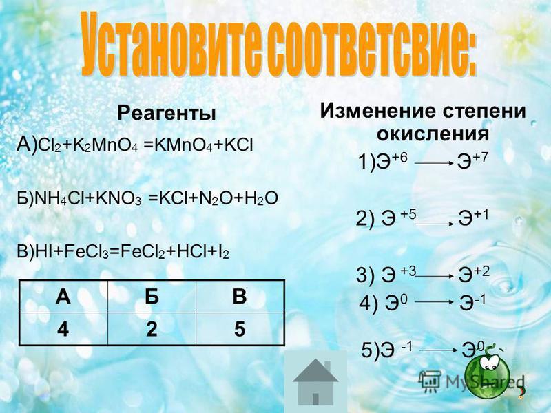 Реагенты А) Cl 2 +K 2 MnO 4 =KMnO 4 +KCl Б)NH 4 Cl+KNO 3 =KCl+N 2 O+H 2 O В)HI+FeCl 3 =FeCl 2 +HCl+I 2 Изменение степени окисления 1)Э +6 Э +7 2) Э +5 Э +1 3) Э +3 Э +2 4) Э 0 Э -1 5)Э -1 Э 0 АБВ 425