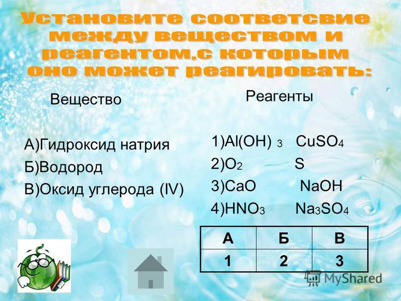 Вещество А)Гидроксид натрия Б)Водород В)Оксид углерода (IV) Реагенты 1)Al(OH) 3 CuSO 4 2)O 2 S 3)CaO NaOH 4)HNO 3 Na 3 SO 4 АБВ 123