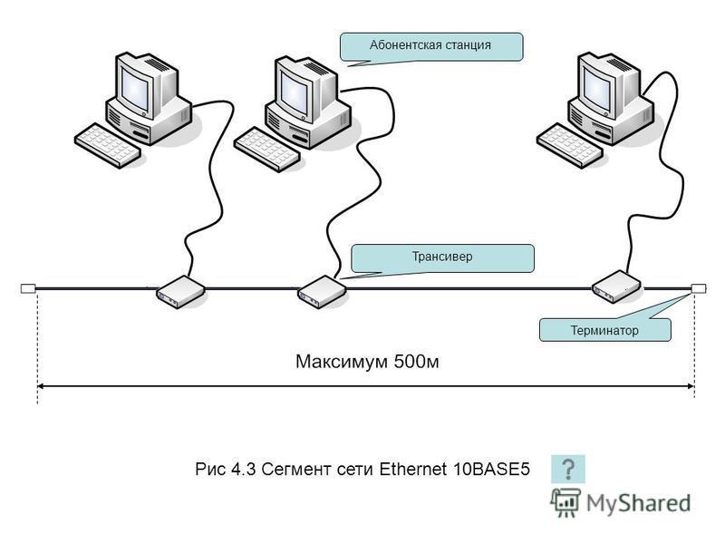 Абонентская станция Терминатор Трансивер Рис 4.3 Сегмент сети Ethernet 10BASE5